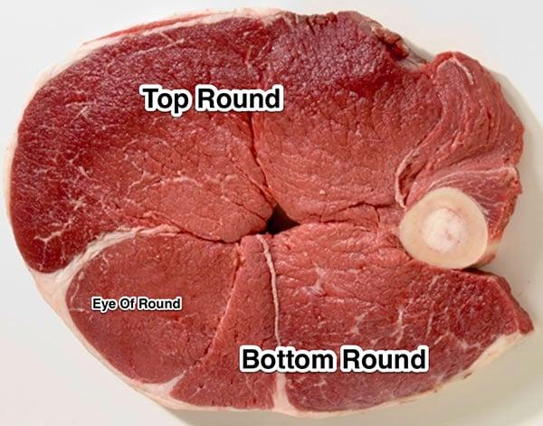 Classic Round Steak uncooked